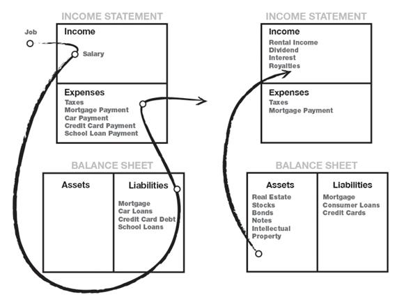 Uang - Dasar Kecerdasan Finansial - 3